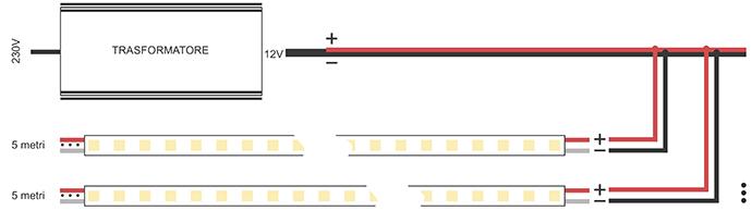 circuito elettrico strisce flessibili sirio